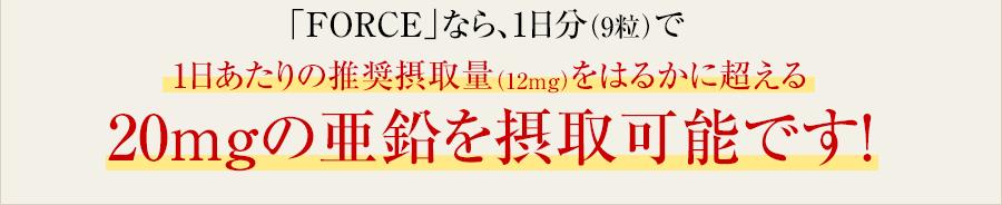 「FORCE」なら、1日分(9粒)で1日あたりの推奨摂取量(12mg)をはるかに超える20mgの亜鉛を摂取可能です!